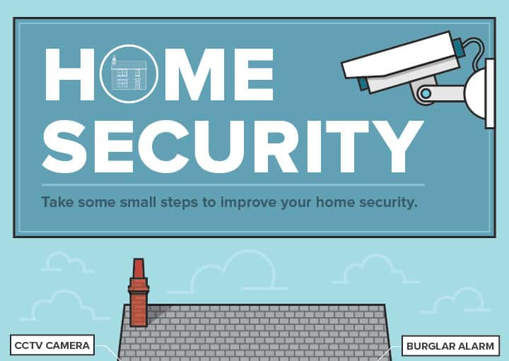 An image showing home security systems by Assegai Security